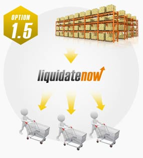 Liquidates Wholesale Merchandise