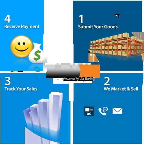 Liquidate Inventory | Excess Inventory Solution LiquidateNow
